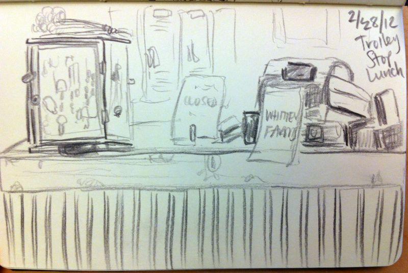 Trolley sketch